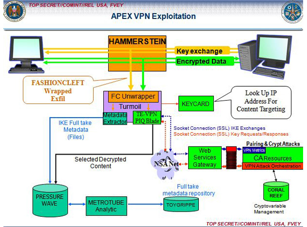 nsa-vpn-exploit-graphic
