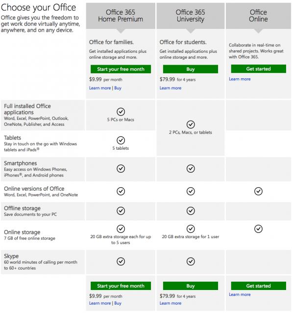 office-365-comparison-table-596x640
