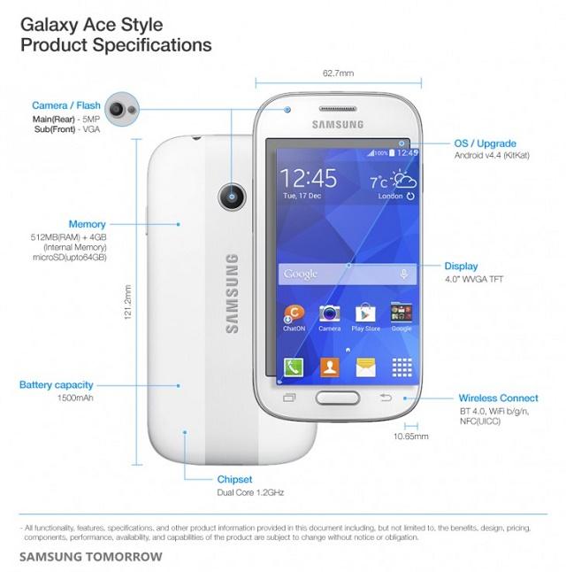 Samsung prezanton smartfonin Galaxy Ace me Android KitKat