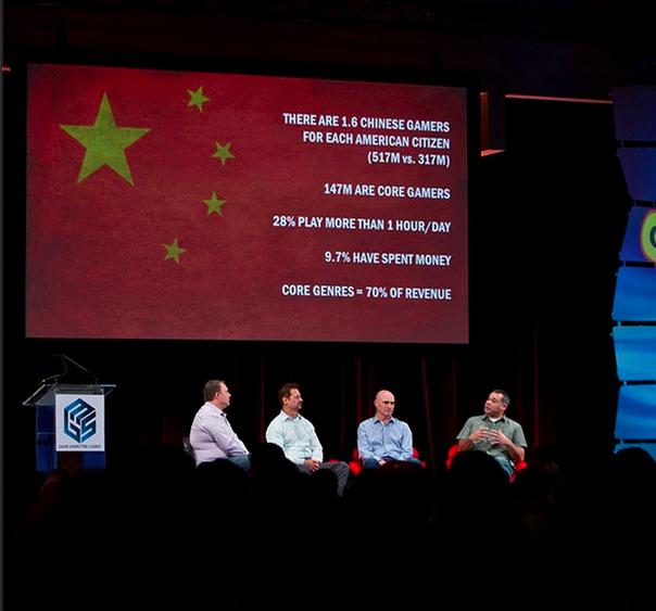 Numri i lojtarëve nga Kina tejkalon numrin e banorëve të SHBA-së