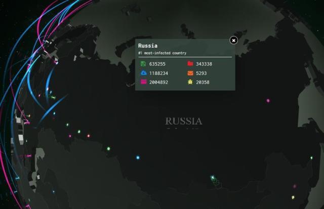 Analiza e sulmeve kibernetike nga Kaspersky
