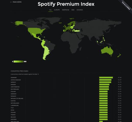 Kjo hartë tregon sesi luhatet çmimi i Spotify në botë