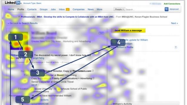 Ja se si rekrutuesit e punonjësve shikojnë profilin në LinkedIn dhe CV-në tuaj online