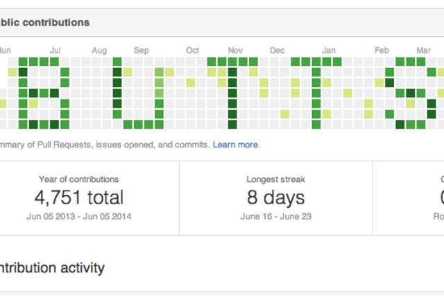 Vjen depoja më e mirë softuerike në GitHub