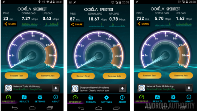 Speed-Tests-T-Mobile-3G-Portland-OR