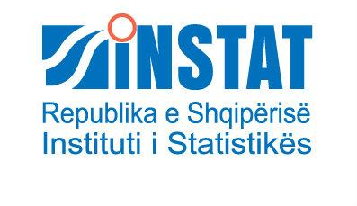 INSTAT: Ulen përdoruesit e telefonisë fikse dhe rritet përdorimi i shërbimit postar