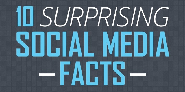 surprising-social-media-facts-feat-840x420