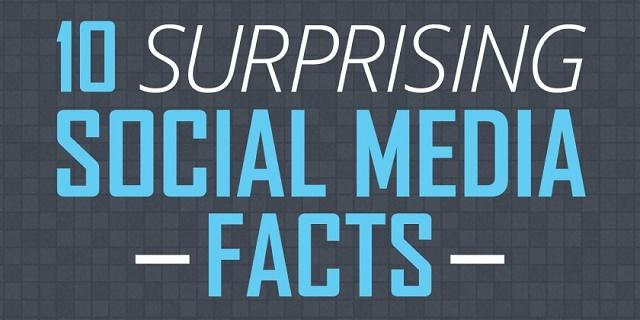 surprising-social-media-facts-feat-840x420