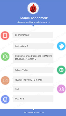 Qualcomm ka filluar të testojë çipin 64 Bit Snapdragon 810