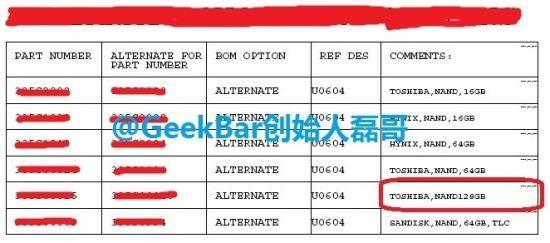 Një dokument i publikuar në internet konfirmon versionin 128GB të iPhone 6