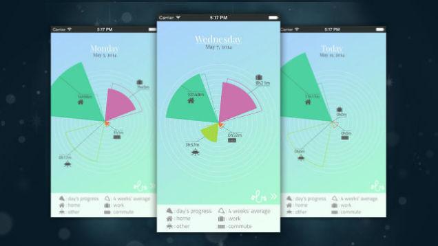 Balance për iPhone visualizon se sa kohë jeni duke punuar