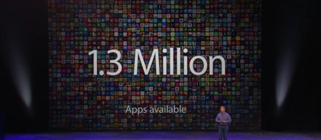 App Store tani ka 1.3 milionë aplikacione për iOS