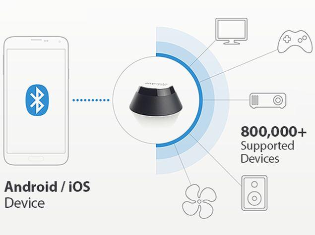 Me anë të një mini aksesori ju mund të ktheni smartfonin tuaj në një pajisje kontrolluese universale