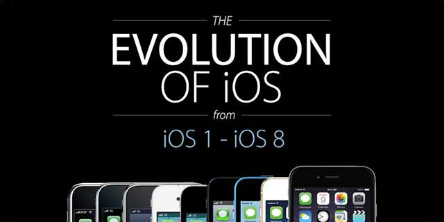evolution-of-ios-feat-640