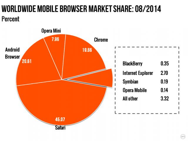 mobile-2014-08-640x480