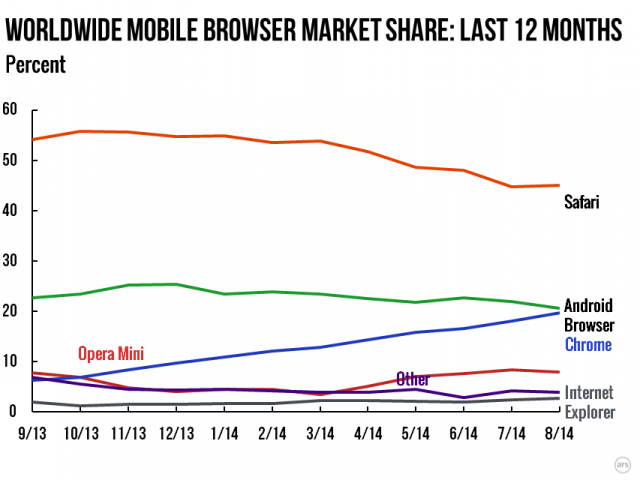 mobile-trends-2014-08-640x480