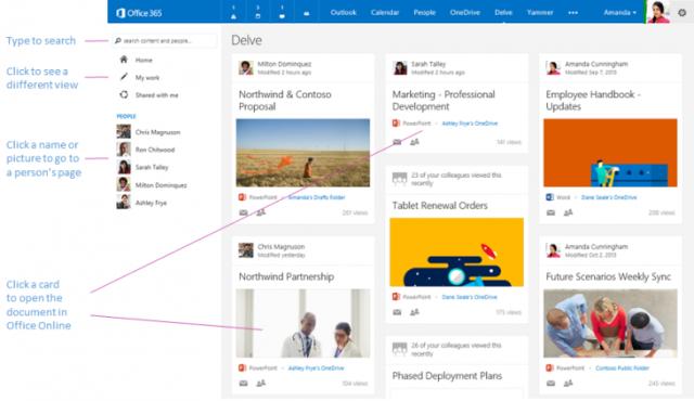 Microsoft shton kërkimin inteligjent në Office 365