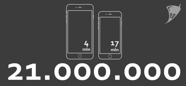 Apple njofton se ka shitur 21 milionë iPhone 6 dhe 6 Plus