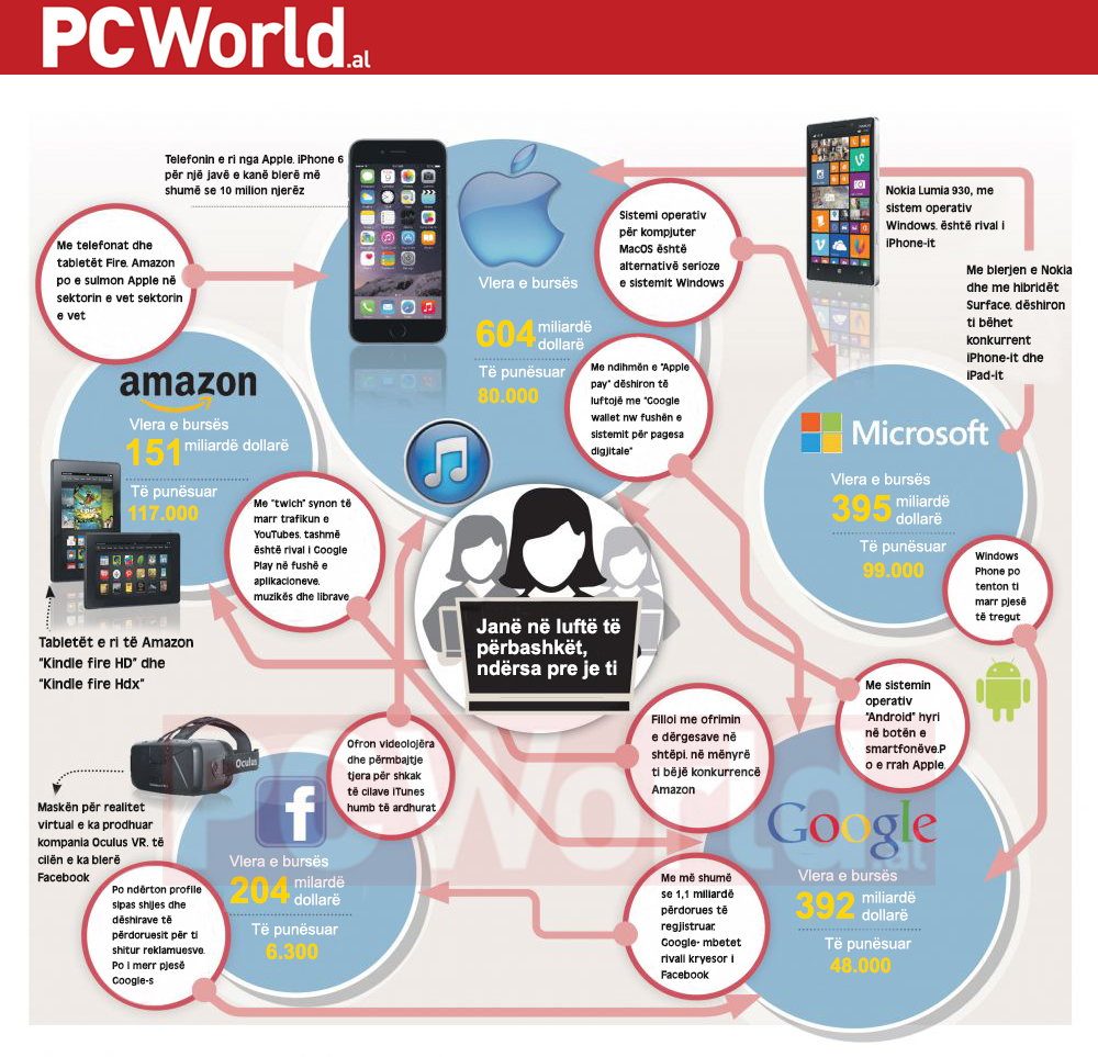 infografika_aagmf