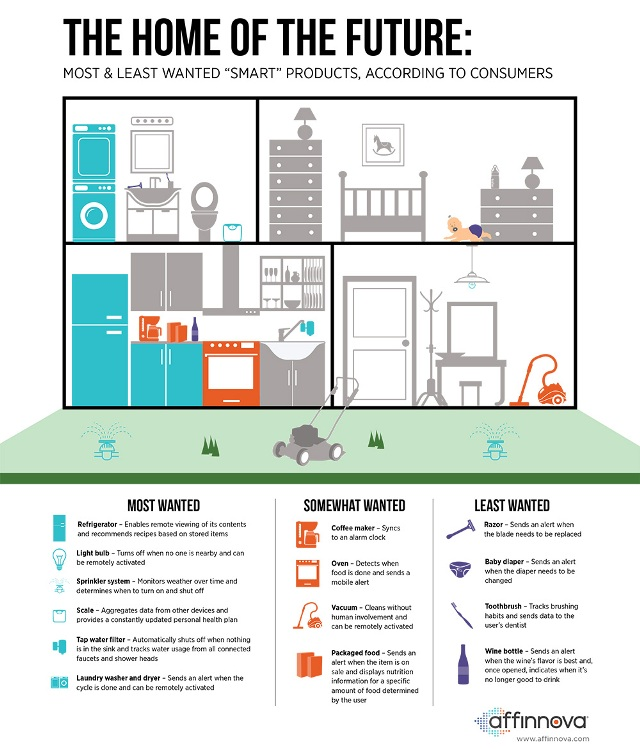 1416009293-Internet-of-Things-Infographic
