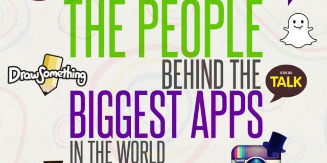 Individët që qëndrojnë prapa aplikacioneve shumë të suksesshme (Infografik)