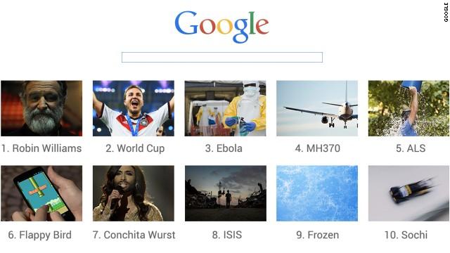 Trendet e vitit 2014 në motorin e kërkimit të Google janë: Robin Williams, World Cup, dhe Ebola