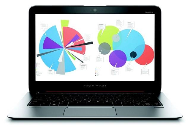HP ka lançuar një laptop të ri që është i pajisur me sensorë për shenjat e gishtërinjve
