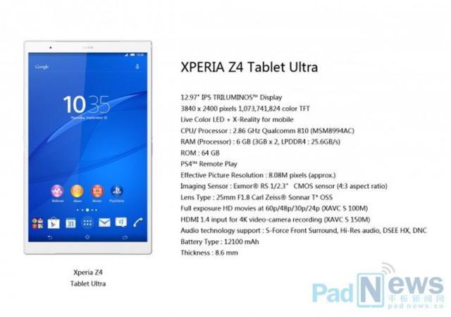 Raportohet se Sony mund të sjellë tabletin me ekran 4K dhe 6 GB RAM