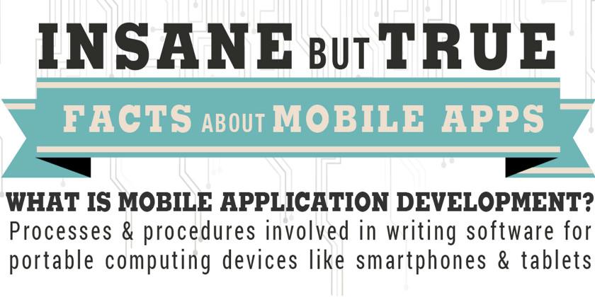 MobileAppFactFeatred-840x420