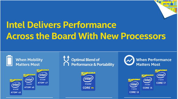 intel-brands-100569988-large