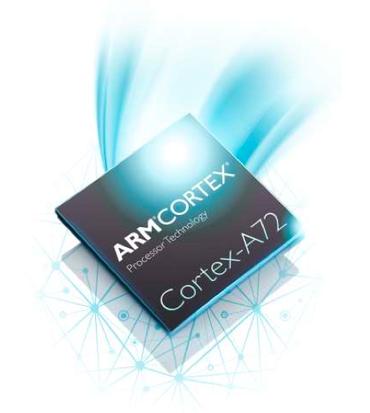 ARM prezanton dizajnet e proçesorëve dhe çipeve grafike të 2016-tës