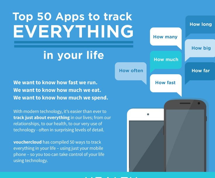 50_Apps_to_Track_Everything_infographic1