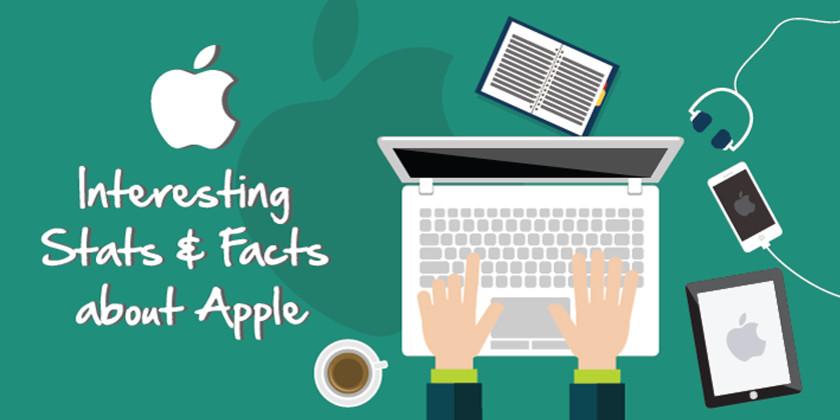 AppleFactsFeat-840x420