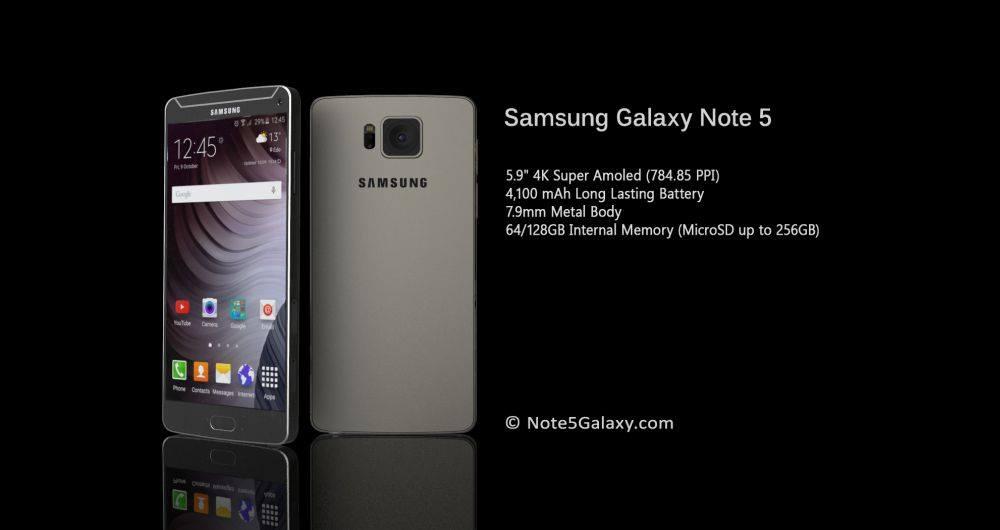 Shefi ekzekutiv i Samsung mohon një debutim të mundshëm të Galaxy Note 5 në muajin Korrik
