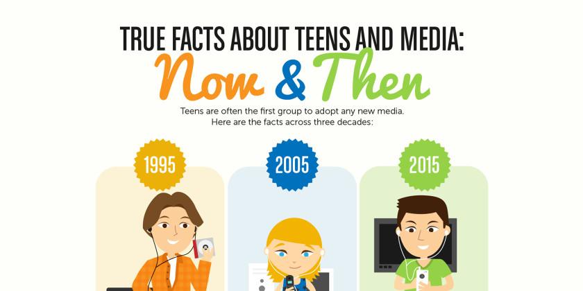 TeenMedia-840x420