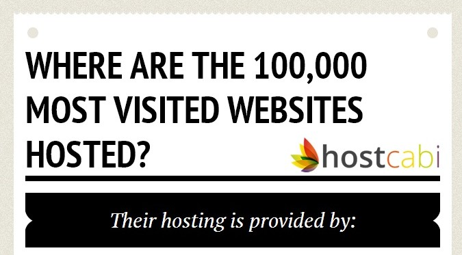 hosting-location1