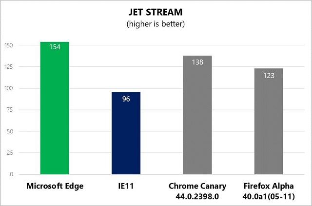 jet-stream