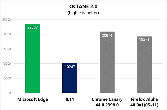 octane-20-benchmark