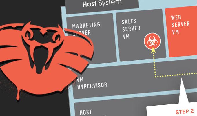 Më i frikshëm se HeartBleed! Venom quhet dobësia më e re e zbuluar me impakt katastrofik për qëndrat e të dhënave