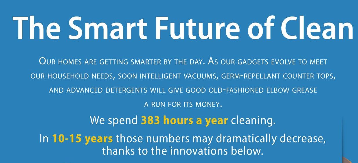 E ardhmja inteligjente e pastrimit, teknologjia 'pushton' shtëpitë