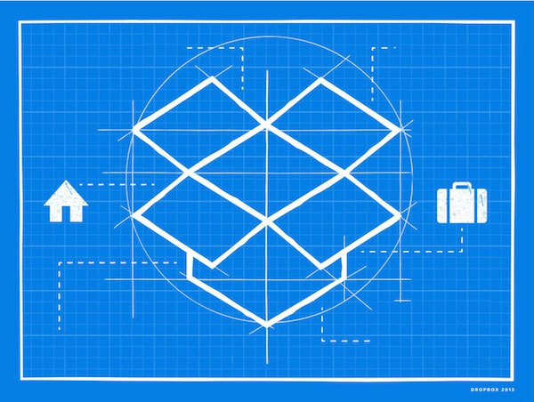 dropbox-blueprint