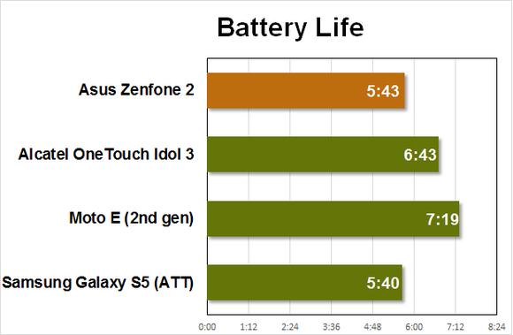 zenfone2-battery-pcmark-100592013-large