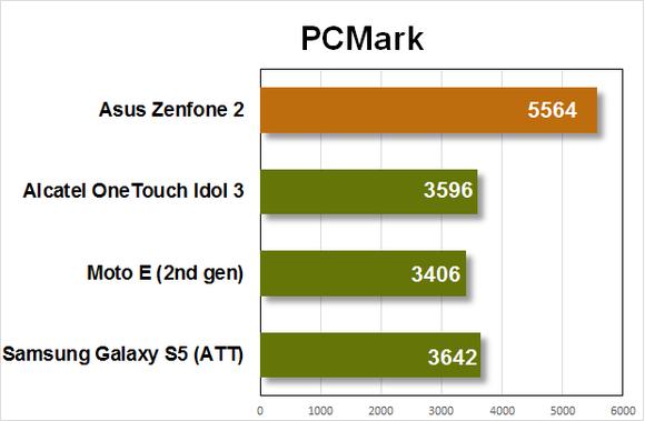 zenfone2-benchmarks-pcmark1-100591825-large