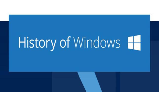 Një panoramë vizuale e historikut të sistemit operativ Windows (Infografik)