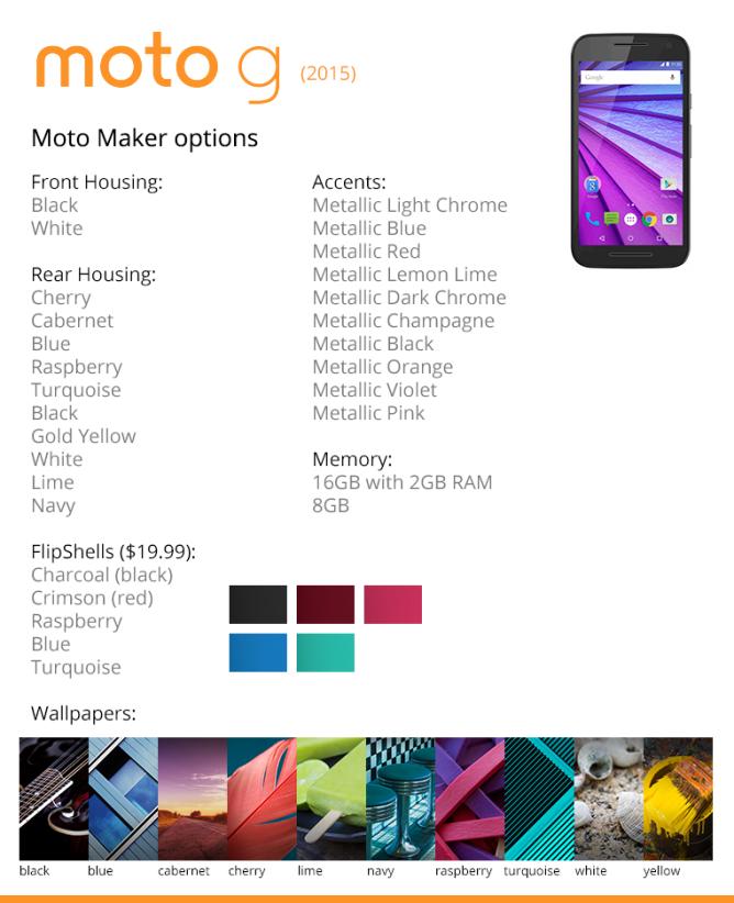 Motorola zbulon aksidentalisht disa nga specifikat e Moto G 2015