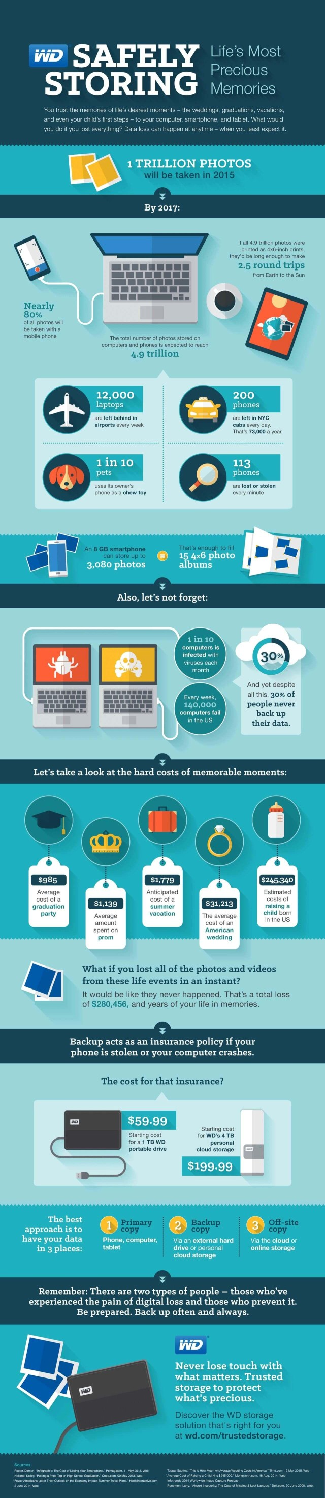 westerndigital-infographicfinal6-29-15