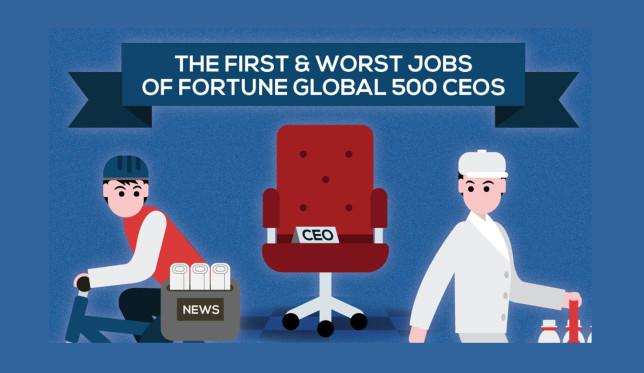 Çfarë pune bënin në të kaluarën CEO-t e 500 kompanive më të fuqishme të ditëve sotme? (Infografik)