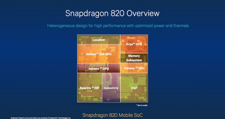 Zyrtarizohet Snapdragon 820: Adreno 530 është e shpejtë por dhe bërthamat Kryo