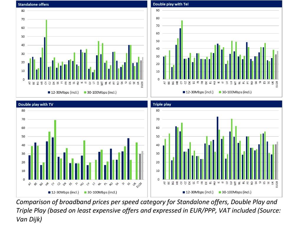 Broadbandprices