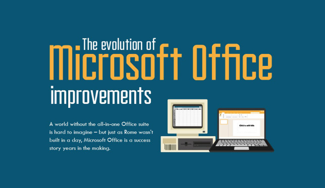 Një pamje vizuale e historisë së Microsoft Office (Infografik)